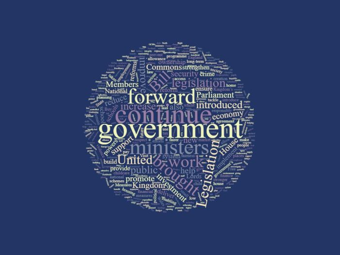 wordcloud queen's speech 2014